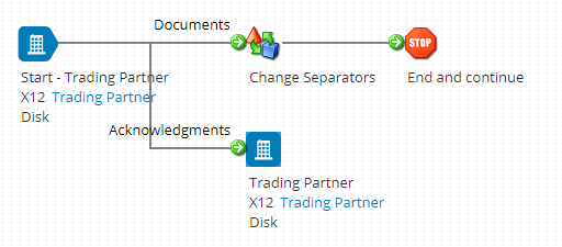 Article: Change EDI Separators & Delimiters for Incoming Documents